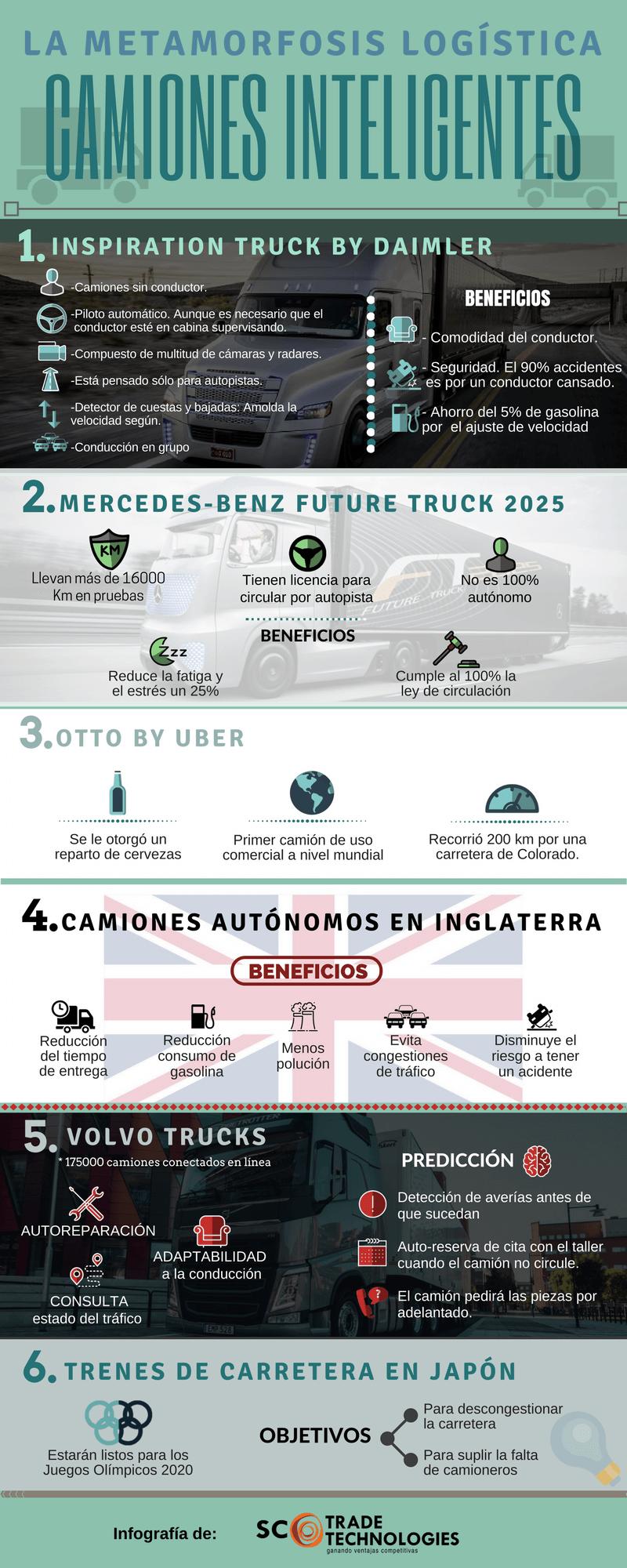 Camiones Inteligentes, la metamorfosis de la logística