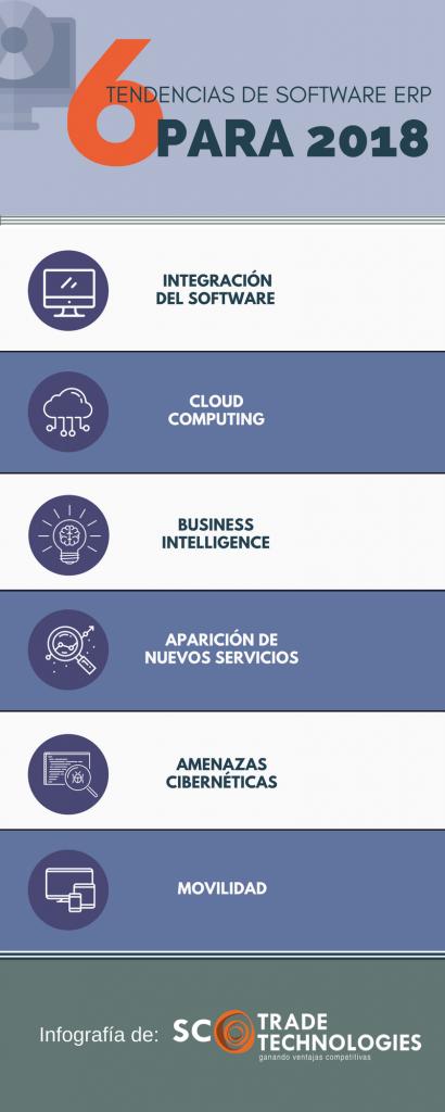 6 tendencias de Software ERP para 2018