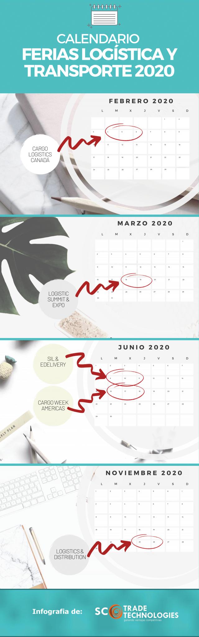 Ferias de Logística y Transporte en 2020 - Infografía